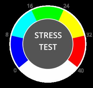 Stress Test Graphic